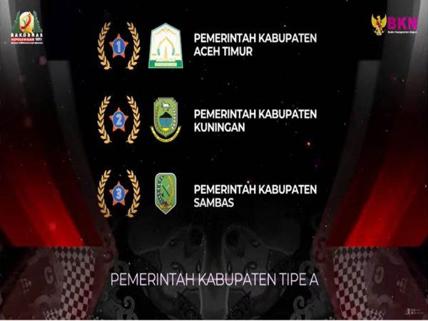 Pemerintah Kabupaten Sambas Raih Penghargaan  BKN Award 2021